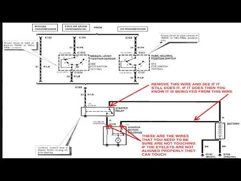 Ford F-150 wiring diagram (2009-2015)