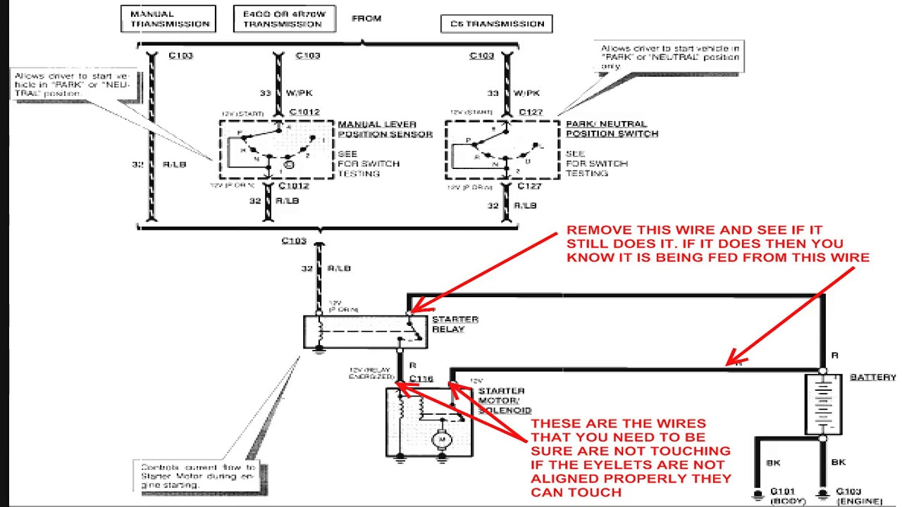 Ford F 150 Wiring Diagram Free