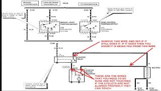 Ford F 150 Wiring Diagram 2009 2015 Youtube