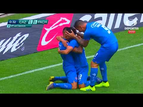 Resumen | Cruz Azul 4 - 1 Pachuca | Liga MX - C19 - Liga MX - Jornada 11 |