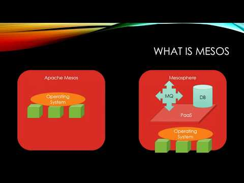 What is Apache Mesos and Mesosphere   Training