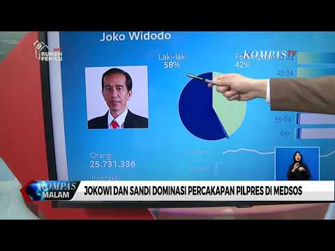 Jokowi Dan Sandi Dominasi Percakapan Pilpres Di Medsos