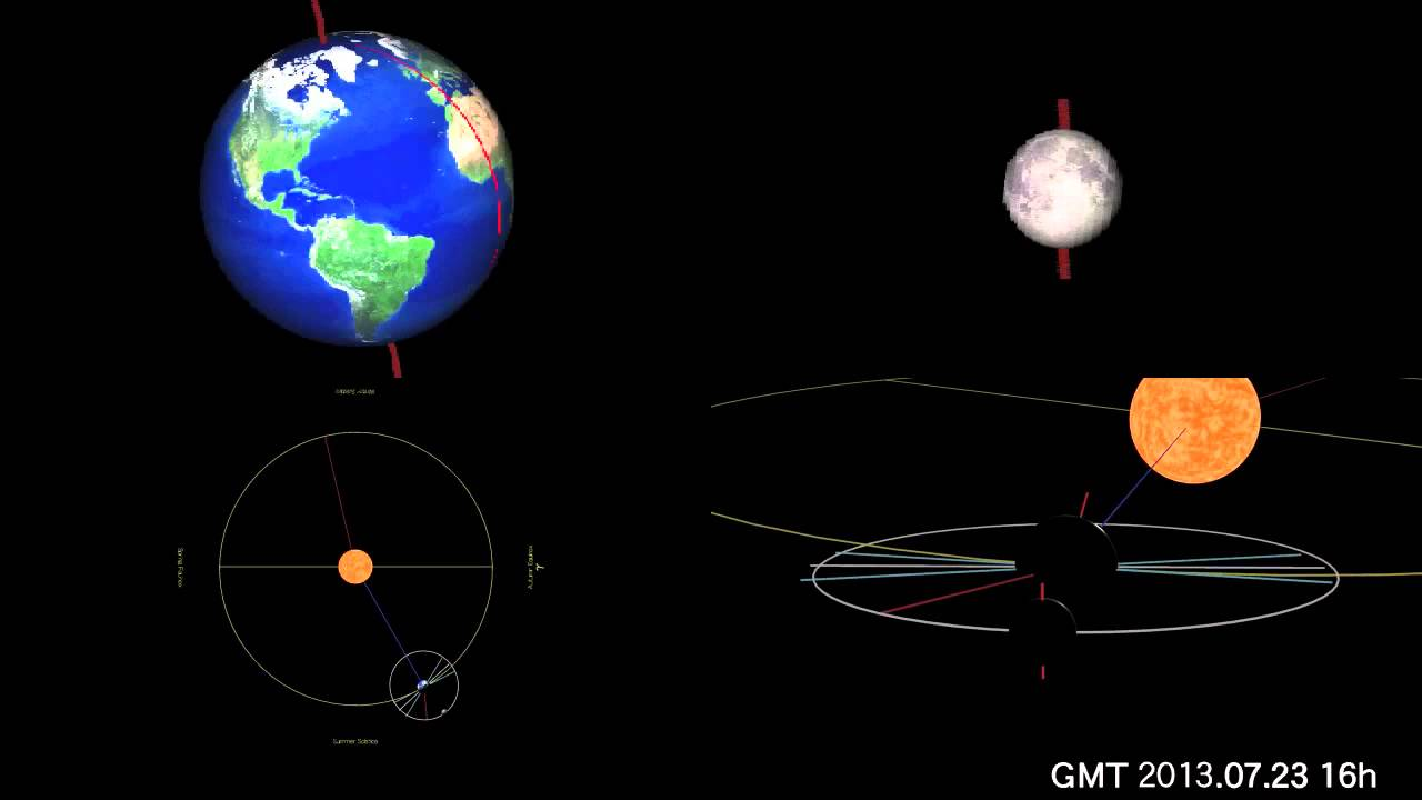 In 2013 motion and orbit of the moon and the sun and the earth in 2013 motion and orbit of the moon and the sun and the earth astronomy teaching materials youtube pooptronica Gallery