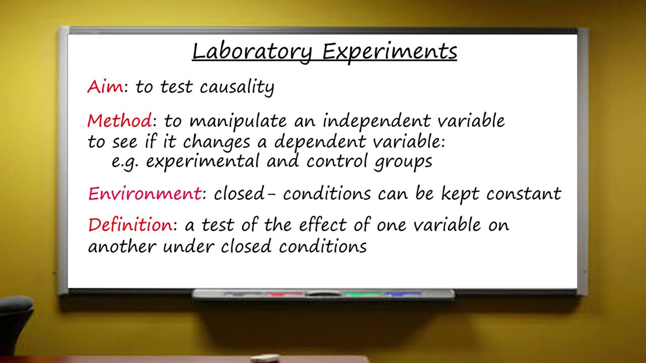 Revise Psychology Laboratory Experiments Preview Youtube