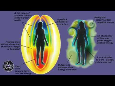 Introduction to Human Energy Field