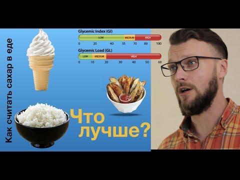 Как посчитать сахар в продуктах?   Похудеть и/или выздороветь мешает скрытый сахар!  -  Виктор Огнев
