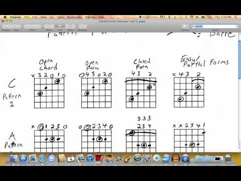 CAGED Chords Overview Worksheet