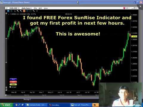 100%FREE: Forex SunRise Indicator (Forex Indocator) + TrailingBot