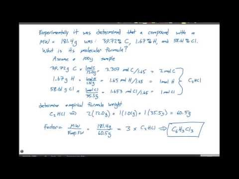 Chemical Reactions & Stoichiometry - Basics