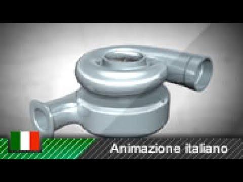 Come si fa a collegare un turbocompressore