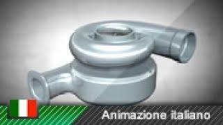 Il Turbocompressore: Come Funziona il Motore Turbo!
