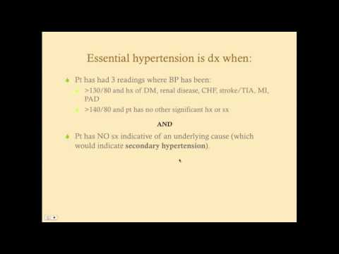 Hypertension - CRASH! Medical Review Series