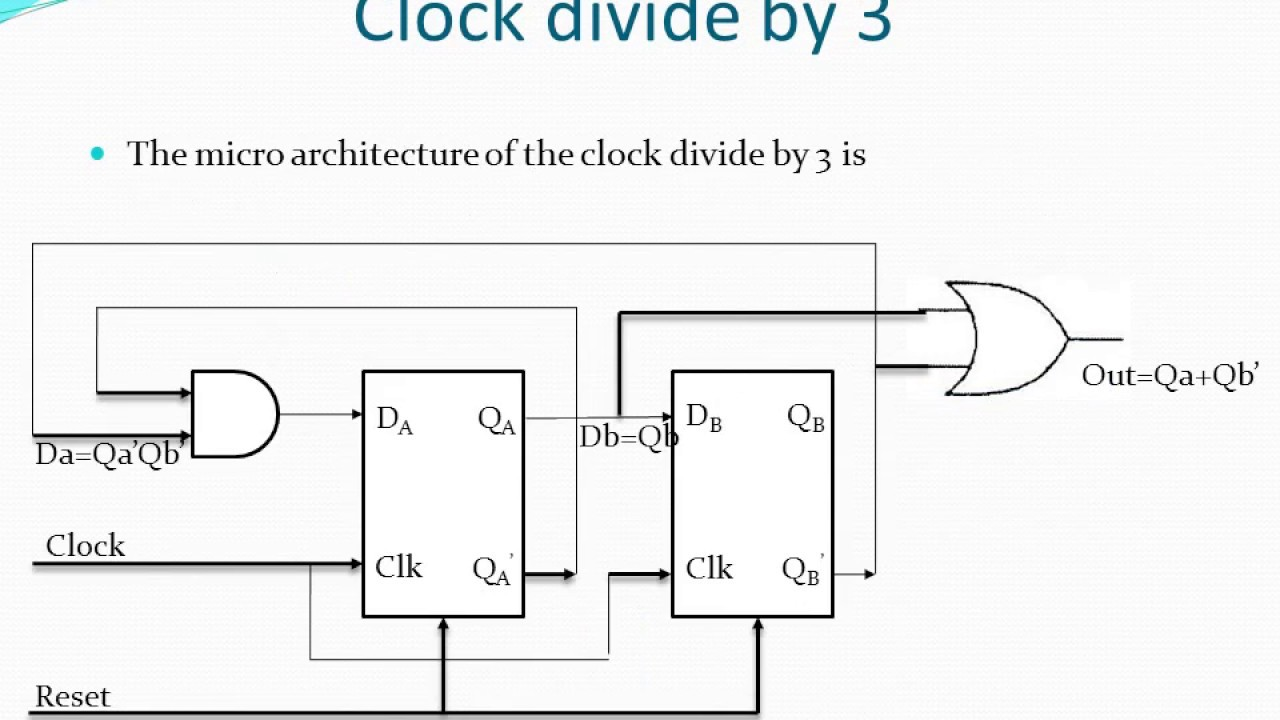 692133bb85a1 Clock divide by 3 - YouTube