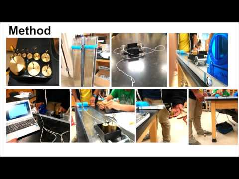 Group 11 Period 4 Lab 2 Activity 1