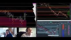 Bookmap / Carnet d'Ordres / Tape - Live avec Jean-Marc SOULIEU @Bronson Charles Trading