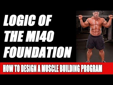 Muscle Intelligence Training Logic - MI40 Foundation Program