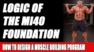 Muscle Intelligence Training Logic - MI40 Foundation Program