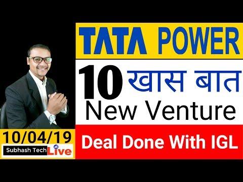 Tata Power Share Price Big update| Option Chain Analysis | Tata Power Latest News 2019.