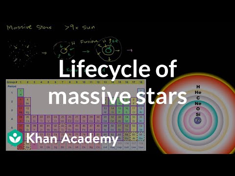 Lifecycle of massive stars | Stars, black holes and galaxies | Cosmology & Astronomy | Khan Academy