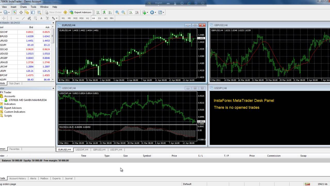 Tutorial forex youtube