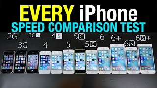 Every iPhone Speed Test Comparison 2015