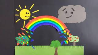 Trickfilm mit Kids erstellen  - Beispiel aus der Erzieherausbildung an der #BotnangerFachschule.