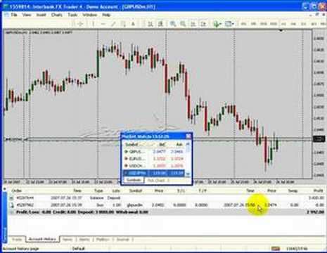 Learn mt4 forex trading