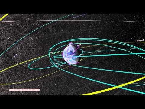 2012 Earth-Orbiting Heliophysics Fleet