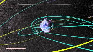 2012 Earth-Orbiting Heliophysics Fleet