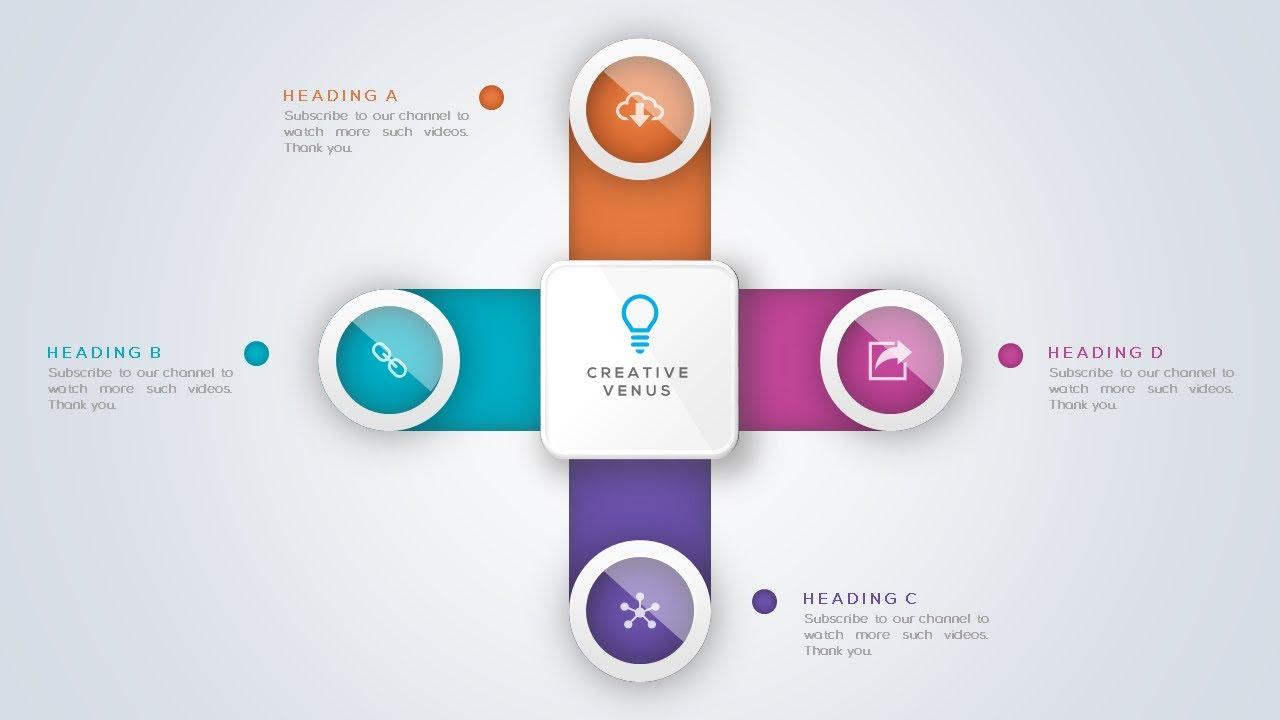How To Create Amazing Original PowerPoint Presentation