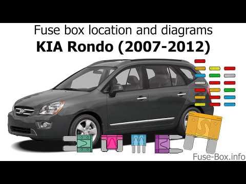 fuse box location and diagrams: kia rondo (2007-2012) - youtube  youtube