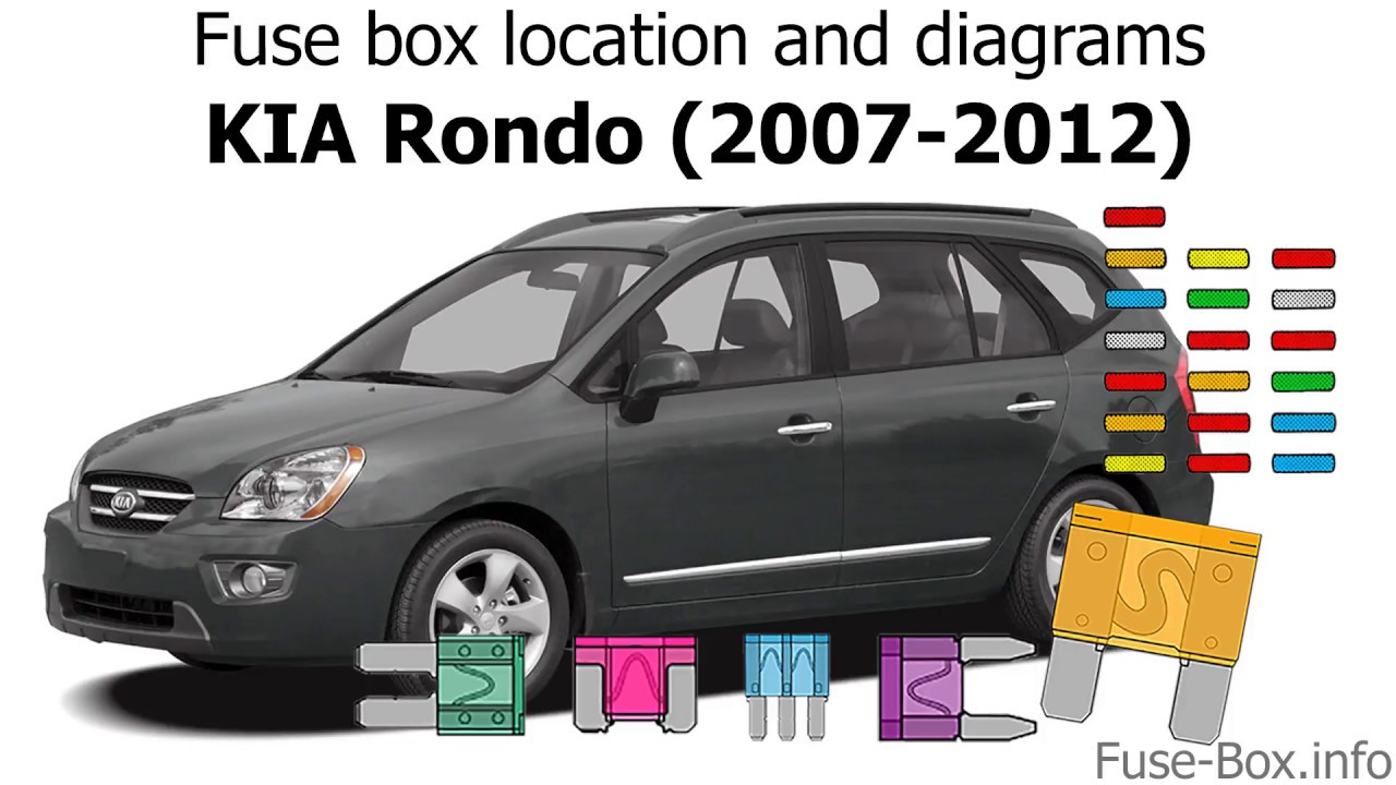 Fuse Box Location And Diagrams  Kia Rondo  2007-2012
