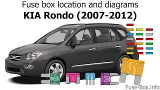 [SCHEMATICS_48ZD]  Fuse box location and diagrams: KIA Rondo (2007-2012) - YouTube   Fuse Box For 2008 Kia      YouTube