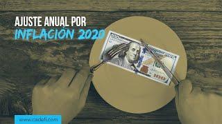Cadefi - Ajuste anual por inflación 2020 - 04 Agosto 2020