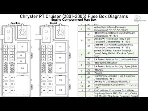 Pt Cruiser Fuse Box -1947 Farmall Cub Tractor Wiring Diagram | Begeboy  Wiring Diagram Source | Pt Cruiser Fuse Box Layout |  | Begeboy Wiring Diagram Source