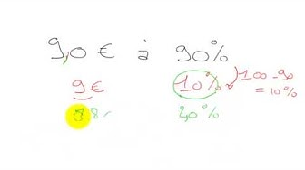 Comment calculer un pourcentage ? Très facile ! Après ça, plus de question !