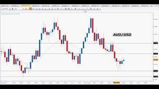 Trading sul Forex: analisi settimanale completa - 01/06/2018