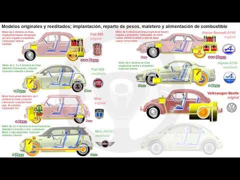 EVOLUCIÓN DE LA TECNOLOGÍA DEL AUTOMÓVIL A TRAVÉS DE SU HISTORIA - Módulo 1 (17/31)