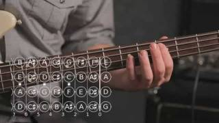 How to Play a Major Pentatonic Scale | Bass Guitar
