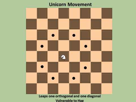 Faerie Chess Tutorial