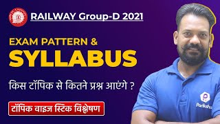 Railway Group D Syllabus 2021 in Hindi   Railway Group D Exam Pattern 2021   RRB Group D