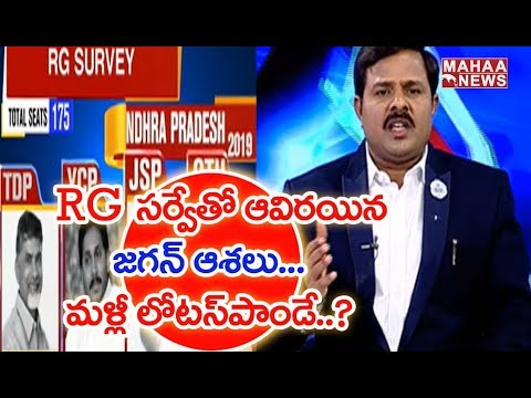 Exit Polls 2019 : All Survey's Are Favorable To Chandrababu In AP Elections  #SuperPrimeTime
