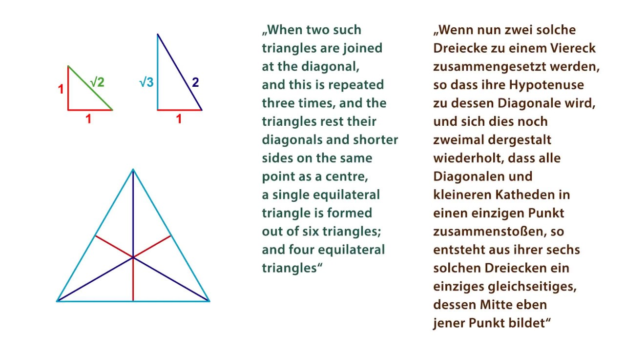 hight resolution of about triangles in plato s timaeus