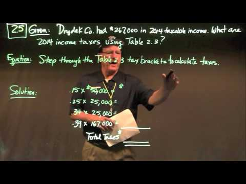 Fundamentals of Corporate Finance: Chapter 2 Problems (2016)