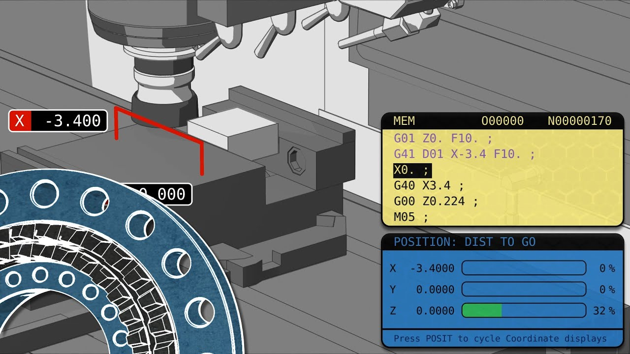 how to get cnc training