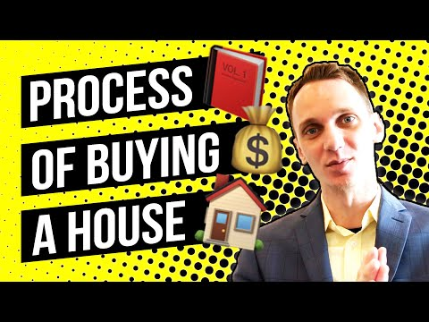 the-process-of-buying-a-house-in-las-vegas-(beginners-guide)
