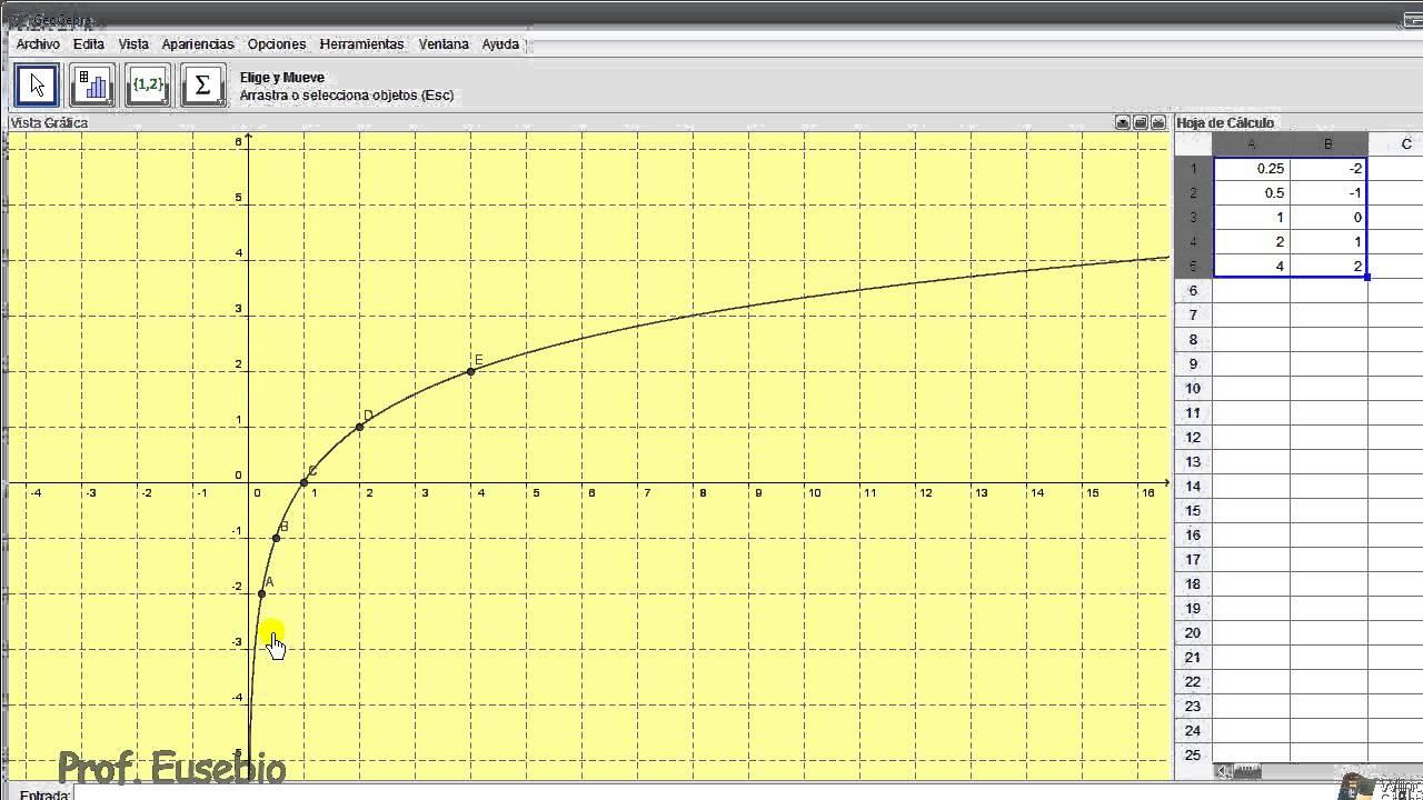 Gráfica de la función Logarítmica. Parte 2 - YouTube