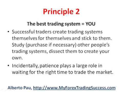 Fidso forex trading pau