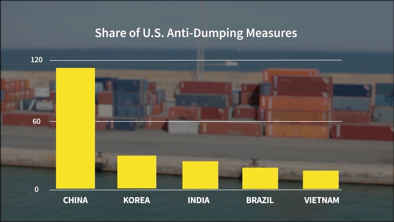 What is Dumping?