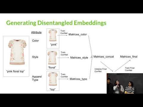 M/2 Image Attribute Classification Using Disentangled Embeddings On Multimodal Data